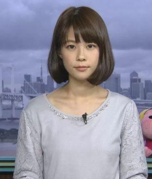 鈴木唯・可愛い女子アナランキング・フジテレビ編